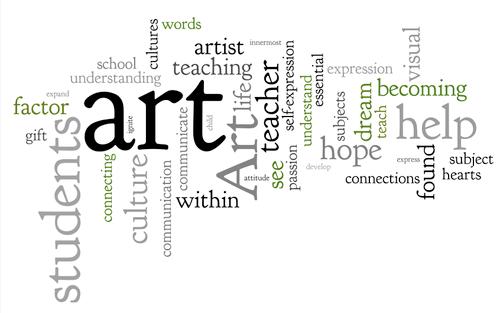 art teacher career research report career action now